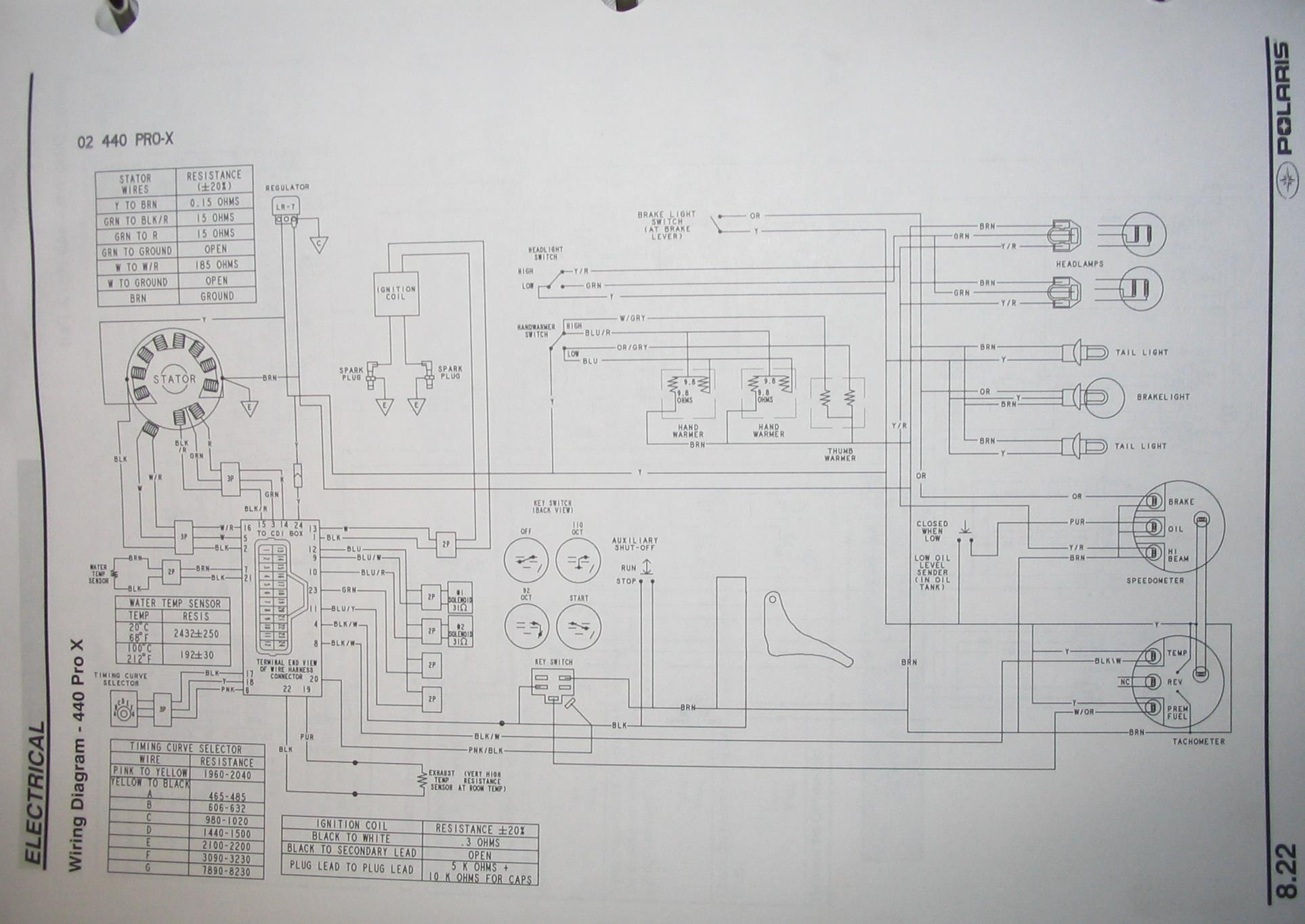 Polaris Sportsman 400 Wiring Diagram Likewise 2008 Polaris Sportsman