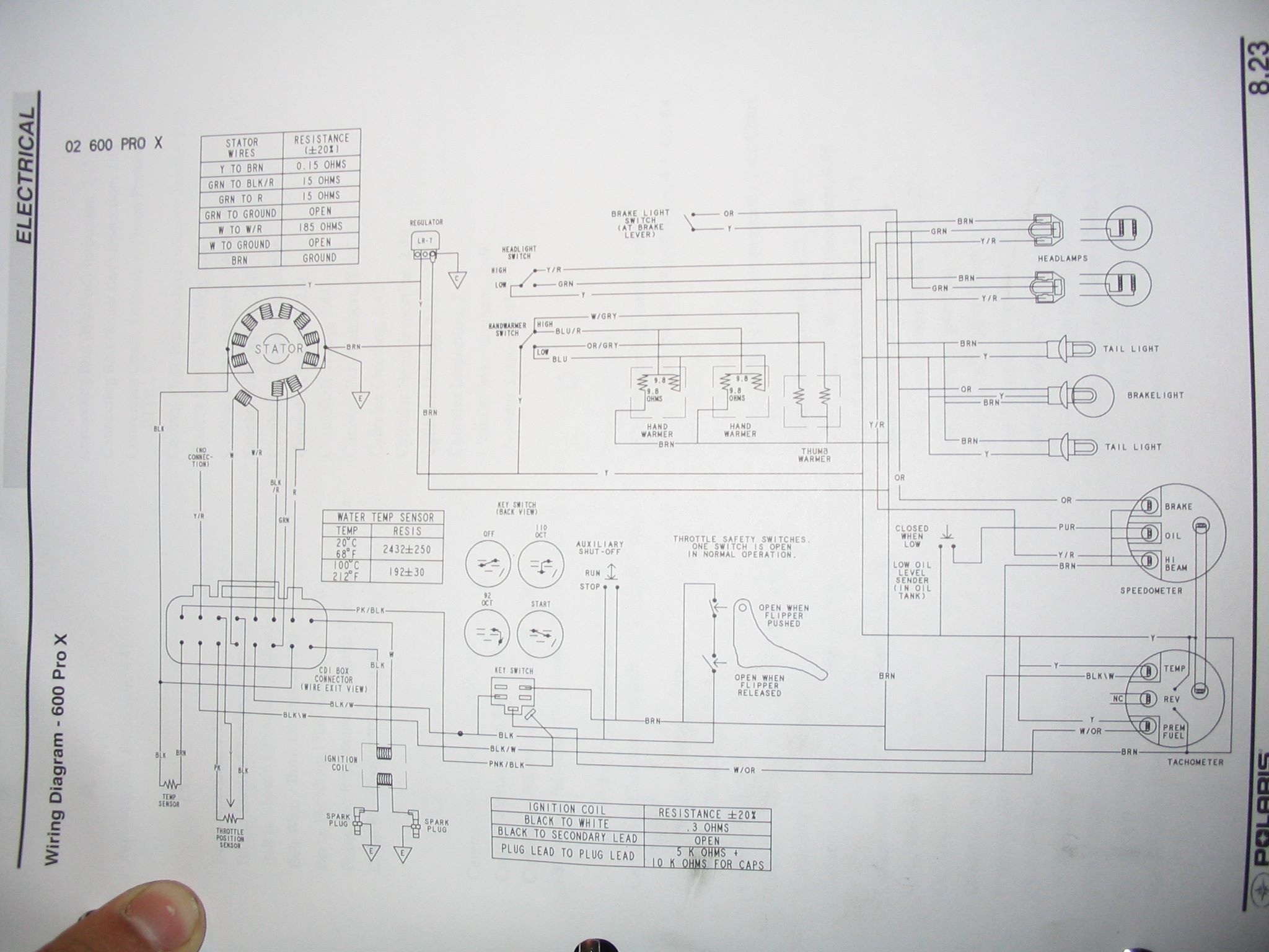 Polaris 600 Wiring Diagram Detailed Schematic Diagrams Sea Pro Schematics U2022 2005 Sportsman
